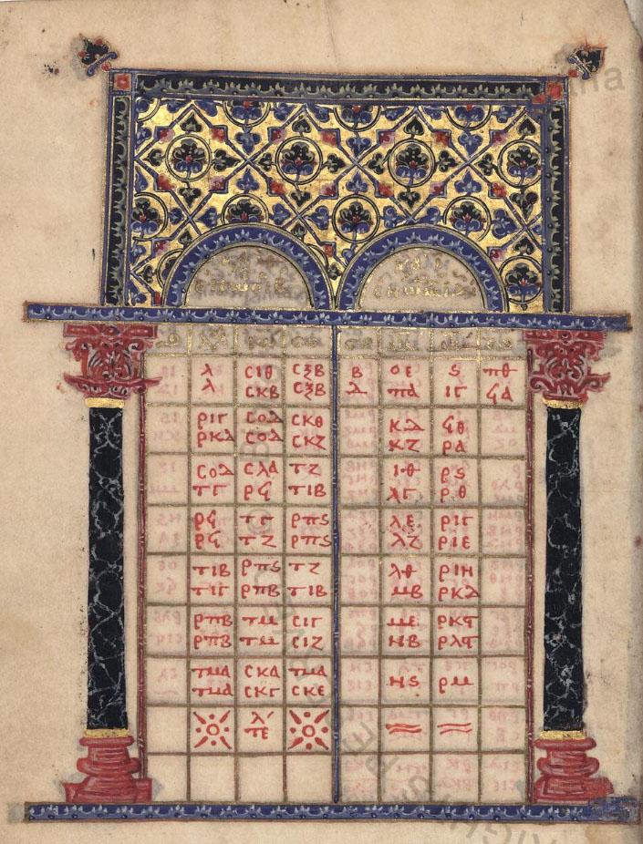 Byzantine Canon Table