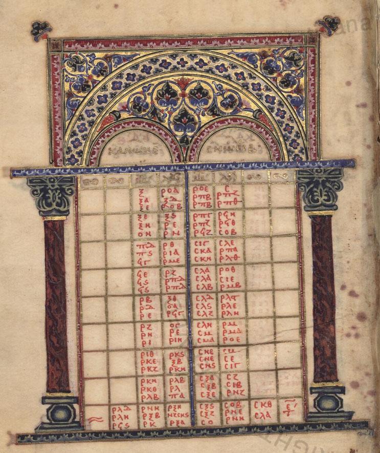 Beautiful Byzantine Canon Table